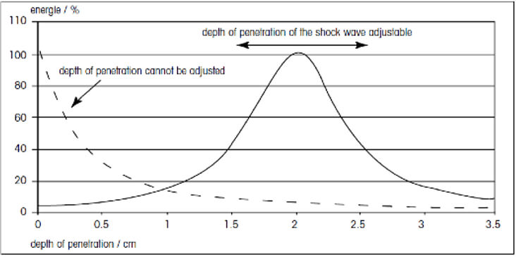 black and white wave graph