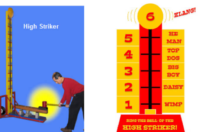 high striker